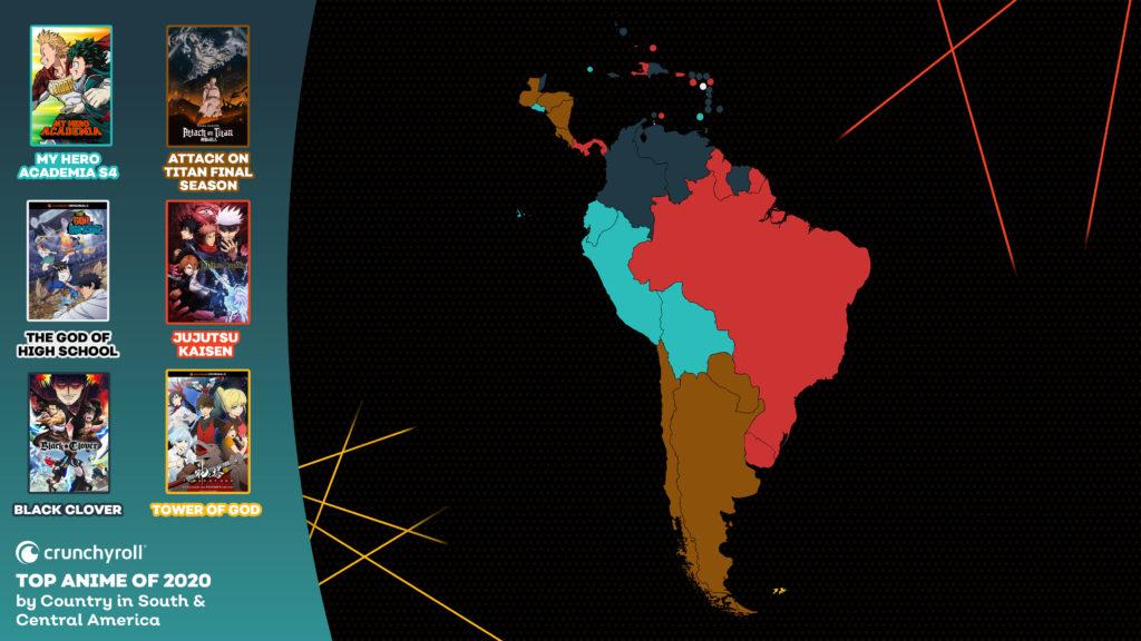 Les animés les plus vus en 2020 Amérique du sud et centrale Shingeki no Kyojin Jujutsu Kaisen MHA